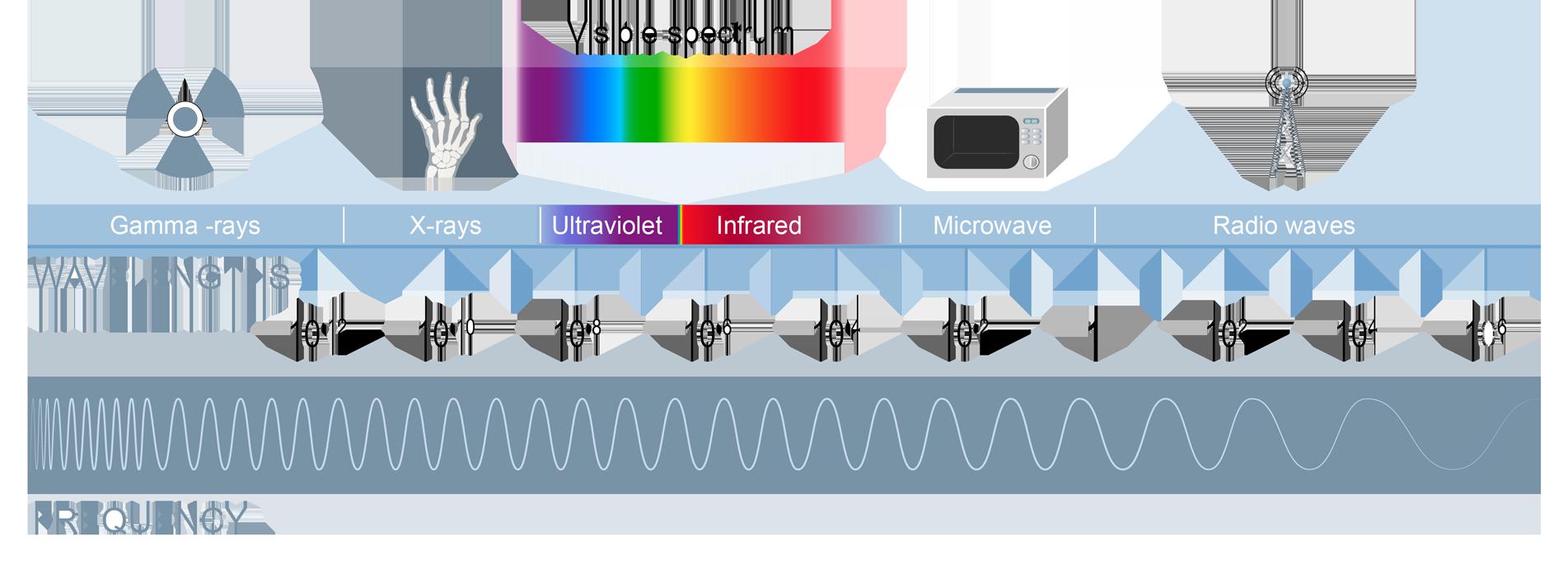 img_electromagnetic